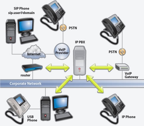 IP_system